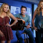 Pilotos 2012-2013: Parte VIII - Chicago Fire, Made in Jersey y Nashville